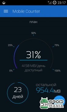 Скриншот Mobile Counter 2 | Data usage - New 2018 design №1