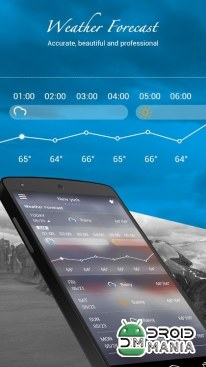 Скриншот GO Weather Forecast & Widgets Premium №4